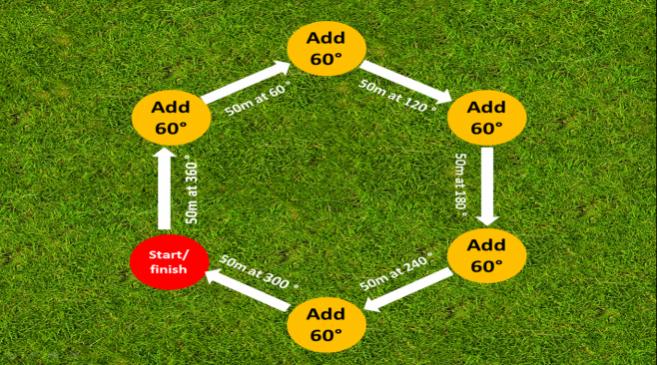 hexagon bearing practice